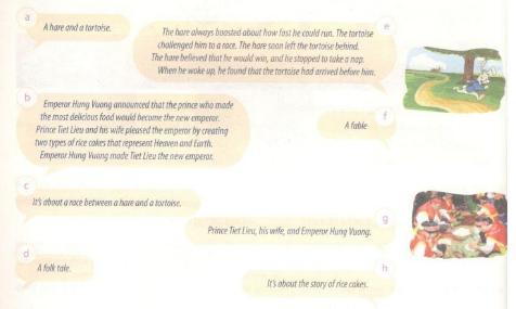 C  Speaking – trang 48 Unit 6 Sách bài tập Tiếng Anh 8 mới